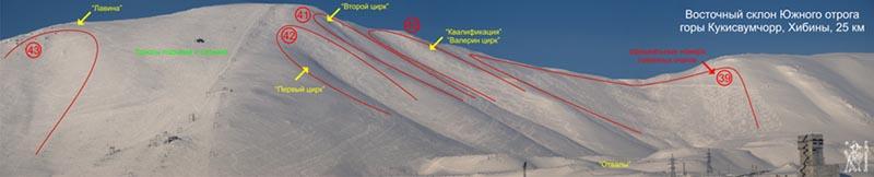 Кировск. Карты лавинных очагов -  25 км