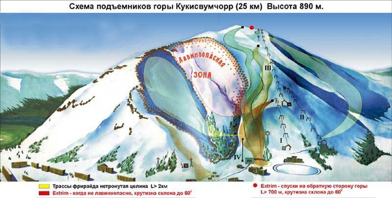 Кировск, схема трасс, 25 км