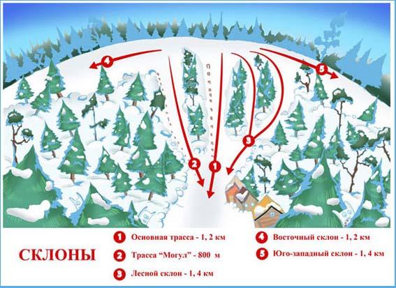 Схема трасс Салма